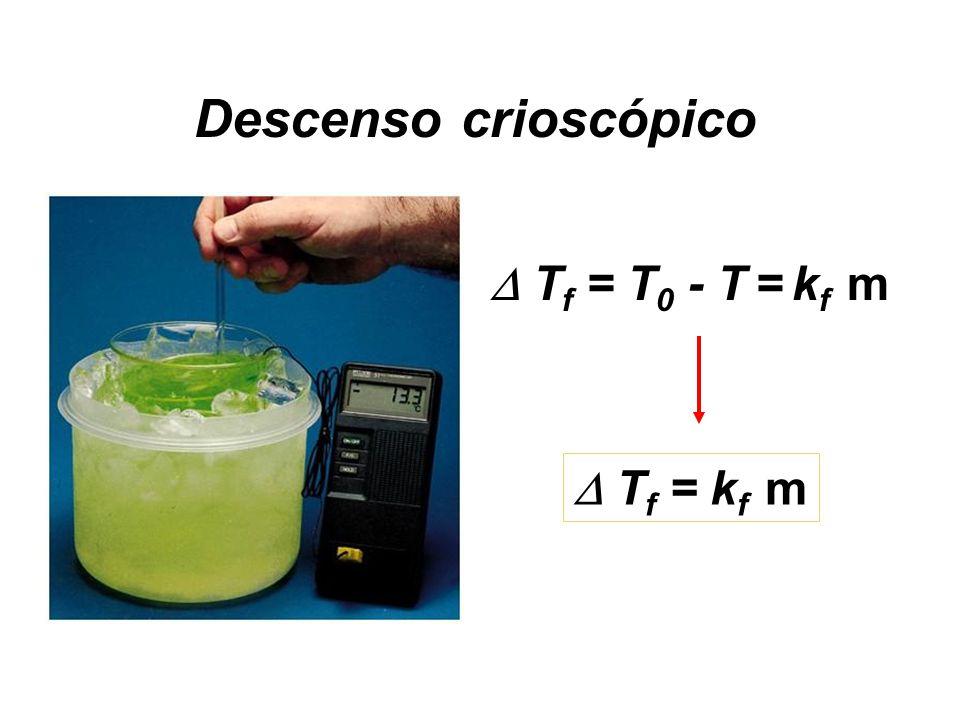 Descenso crioscópico T f = T 0 - T = k f m T f = k f m