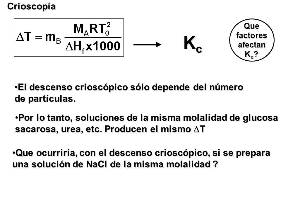 Crioscopía KcKcKcKc El descenso crioscópico sólo depende del númeroEl descenso crioscópico sólo depende del número de partículas.