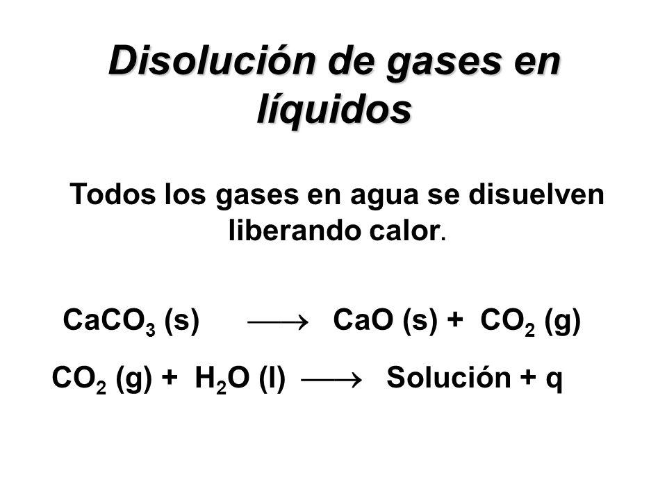 Disolución de gases en líquidos Ley de Henry S = k H.