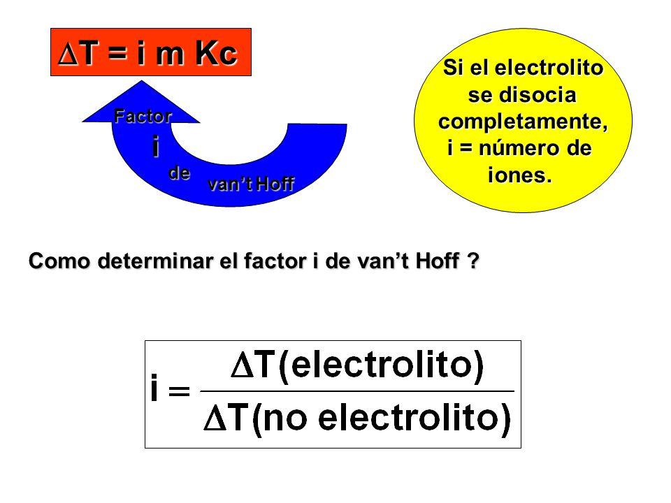 T = i m Kc T = i m Kc Factor i de vant Hoff Si el electrolito se disocia completamente, i = número de iones.