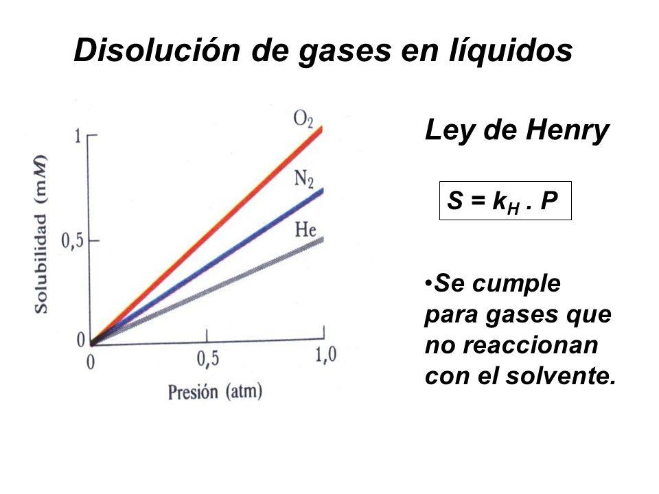 Descenso crioscópico T = T 0 - T = k f m T = k f m k f = Constante molal de descenso crioscópico Unidades = ° / molalidad = kg ° / mol
