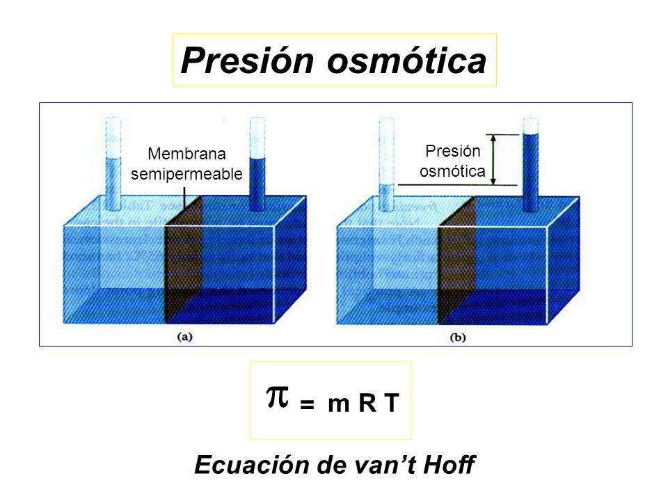 Presión osmótica Ecuación de vant Hoff m R T = Membrana semipermeable Presión osmótica