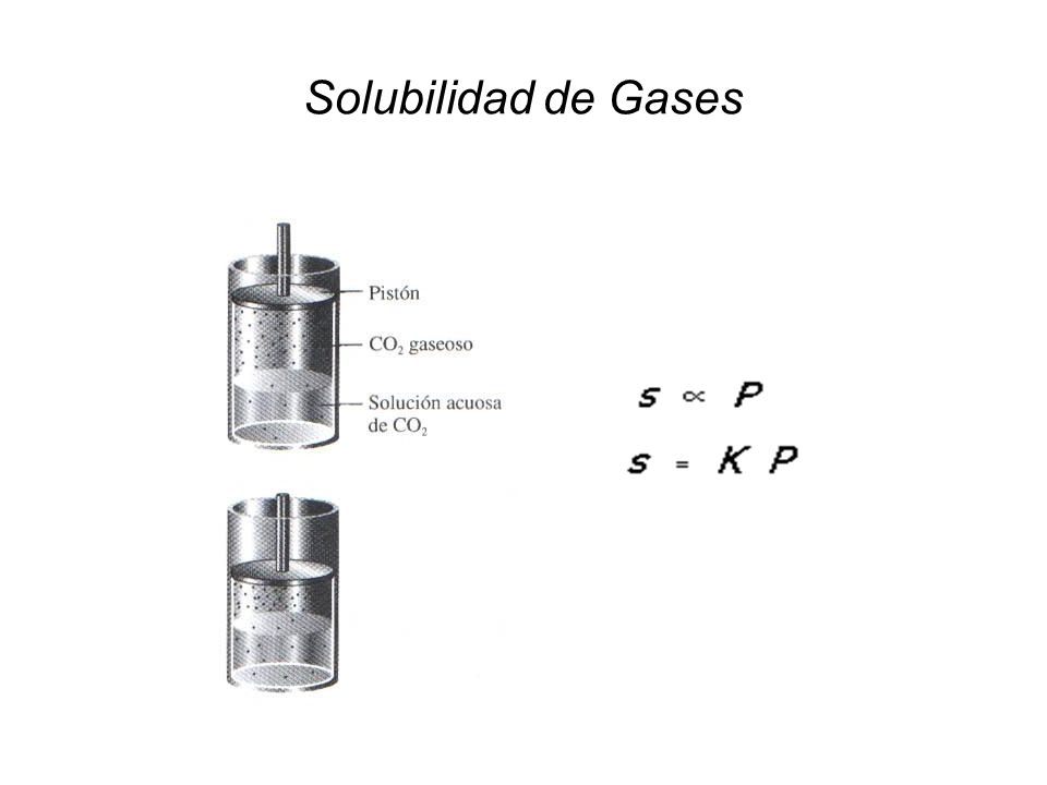 Solución isotónica Solución hipotónica Solución hipertónica