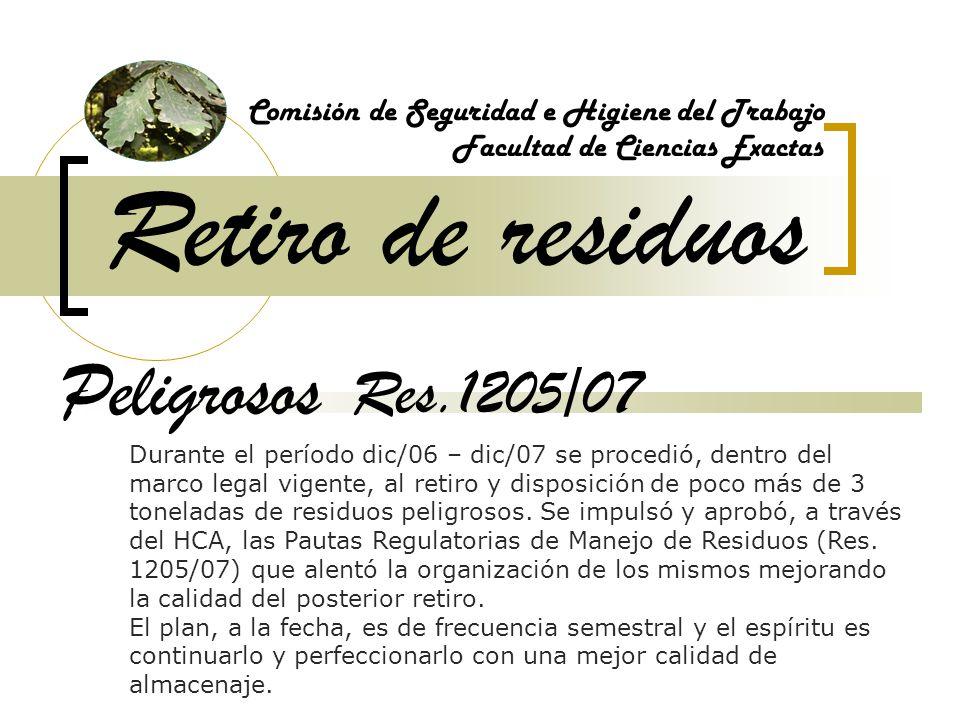Retiro de residuos Comisión de Seguridad e Higiene del Trabajo Facultad de Ciencias Exactas Peligrosos Durante el período dic/06 – dic/07 se procedió,
