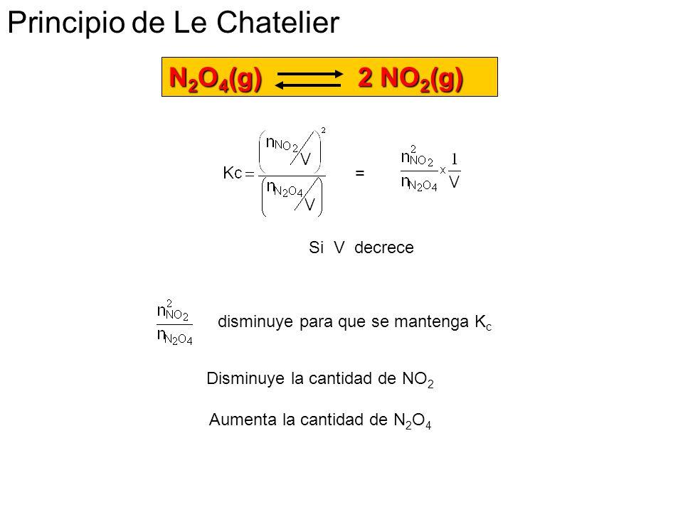 = Si V decrece disminuye para que se mantenga K c Disminuye la cantidad de NO 2 Aumenta la cantidad de N 2 O 4 N 2 O 4 (g) 2 NO 2 (g) Principio de Le Chatelier