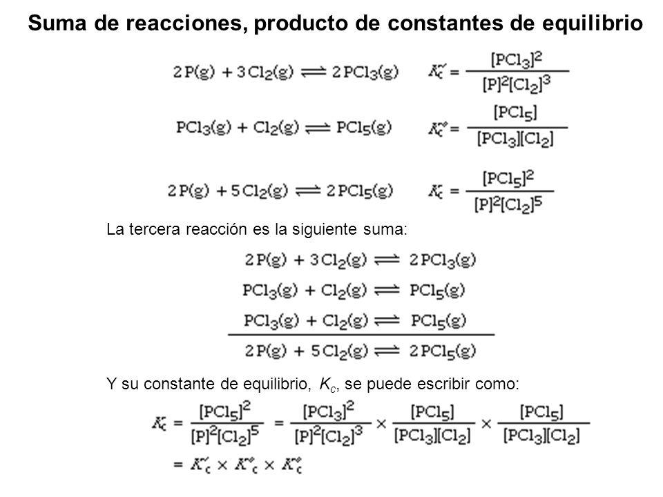 La tercera reacción es la siguiente suma: Y su constante de equilibrio, K c, se puede escribir como: Suma de reacciones, producto de constantes de equilibrio