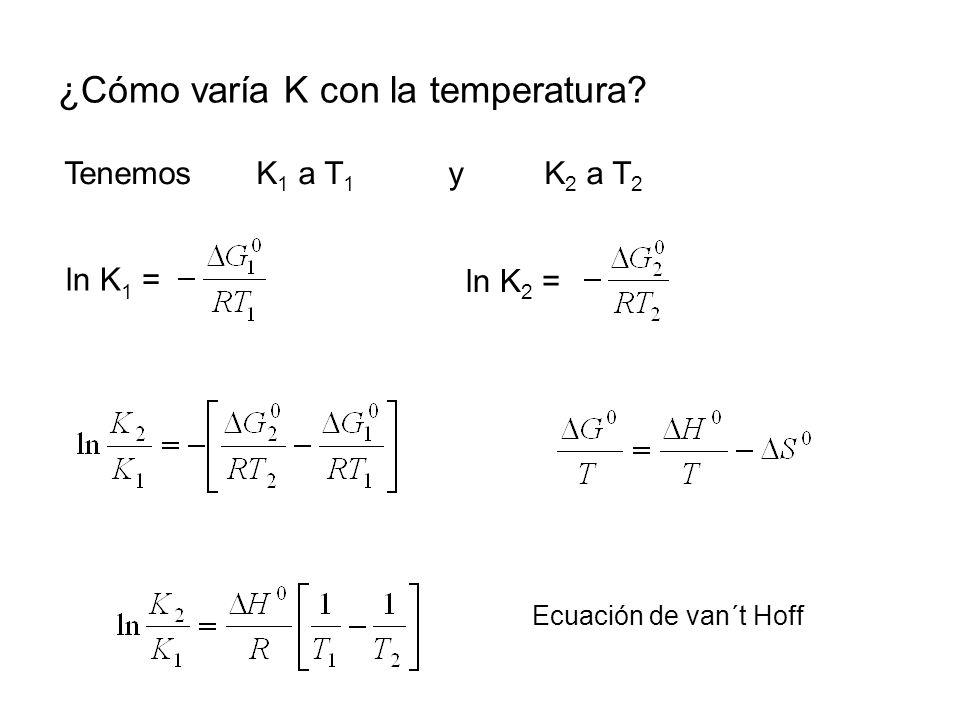 ¿Cómo varía K con la temperatura.