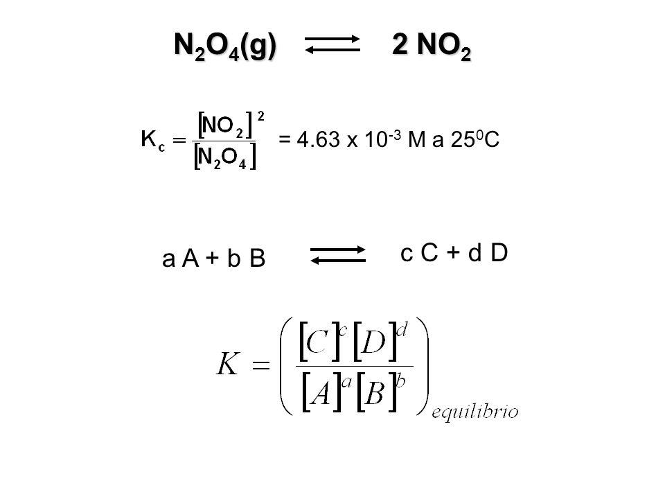 a A + b B c C + d D = 4.63 x 10 -3 M a 25 0 C N 2 O 4 (g) 2 NO 2