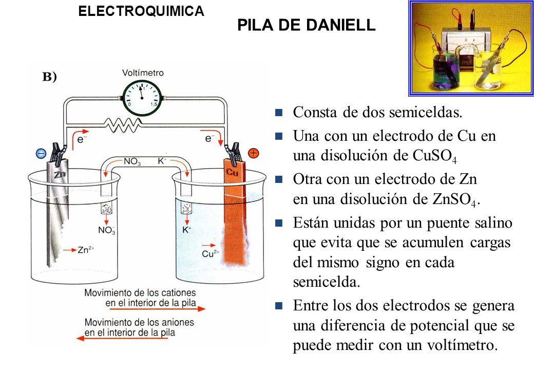 PILA DE DANIELL ELECTROQUIMICA n Consta de dos semiceldas. n Una con un electrodo de Cu en una disolución de CuSO 4 n Otra con un electrodo de Zn en u
