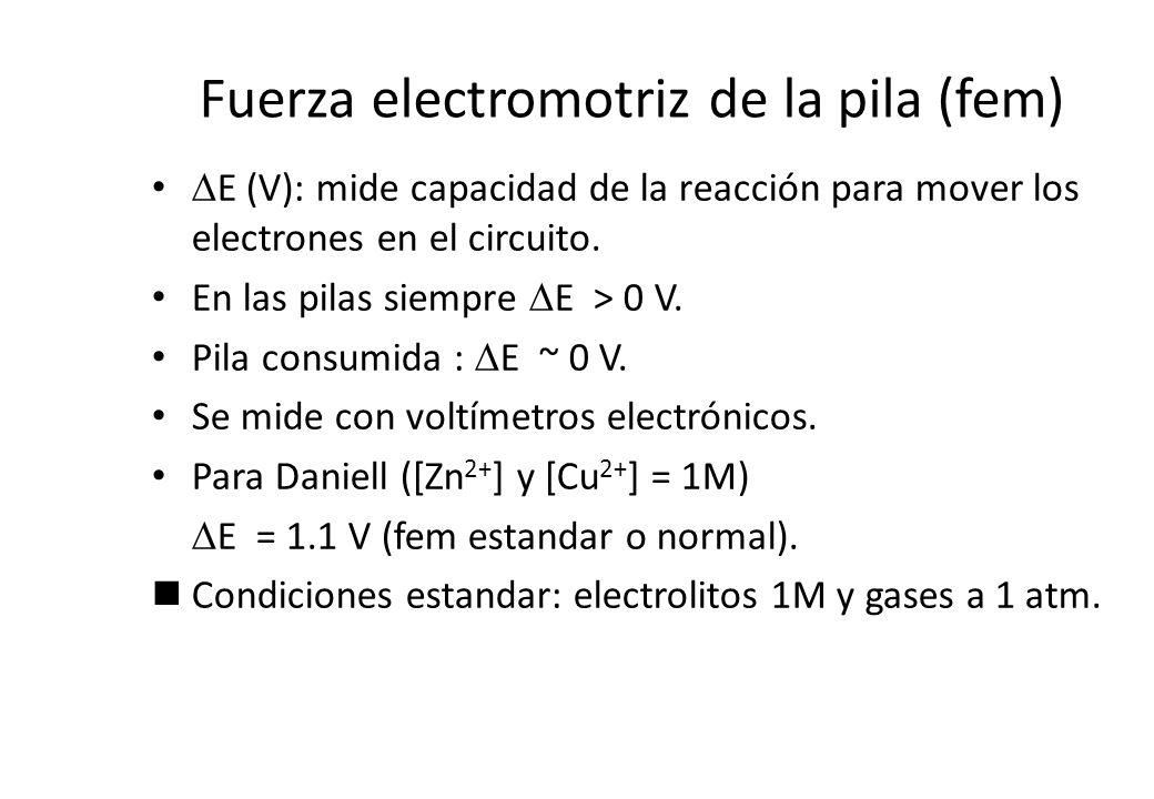 Fuerza electromotriz de la pila (fem) E (V): mide capacidad de la reacción para mover los electrones en el circuito. En las pilas siempre E > 0 V. Pil