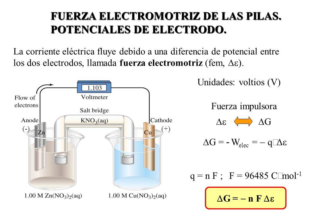 FUERZA ELECTROMOTRIZ DE LAS PILAS. POTENCIALES DE ELECTRODO. La corriente eléctrica fluye debido a una diferencia de potencial entre los dos electrodo
