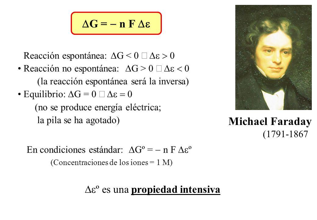 Michael Faraday (1791-1867) G = n F Reacción espontánea: G < 0 Reacción no espontánea: G > 0 (la reacción espontánea será la inversa) Equilibrio: G =