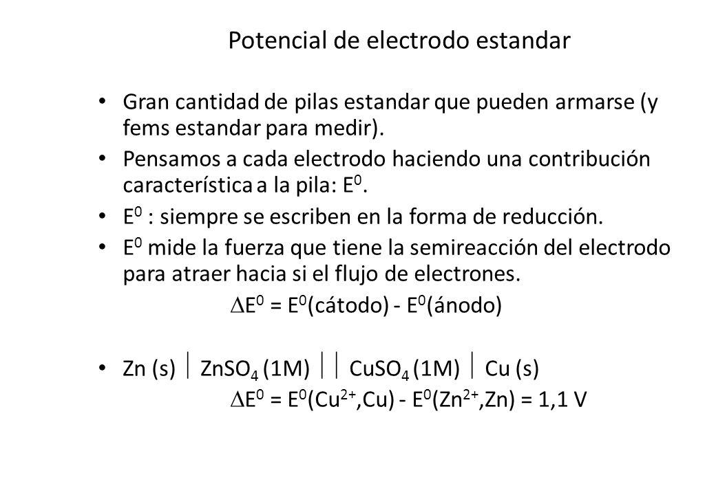 Potencial de electrodo estandar Gran cantidad de pilas estandar que pueden armarse (y fems estandar para medir). Pensamos a cada electrodo haciendo un
