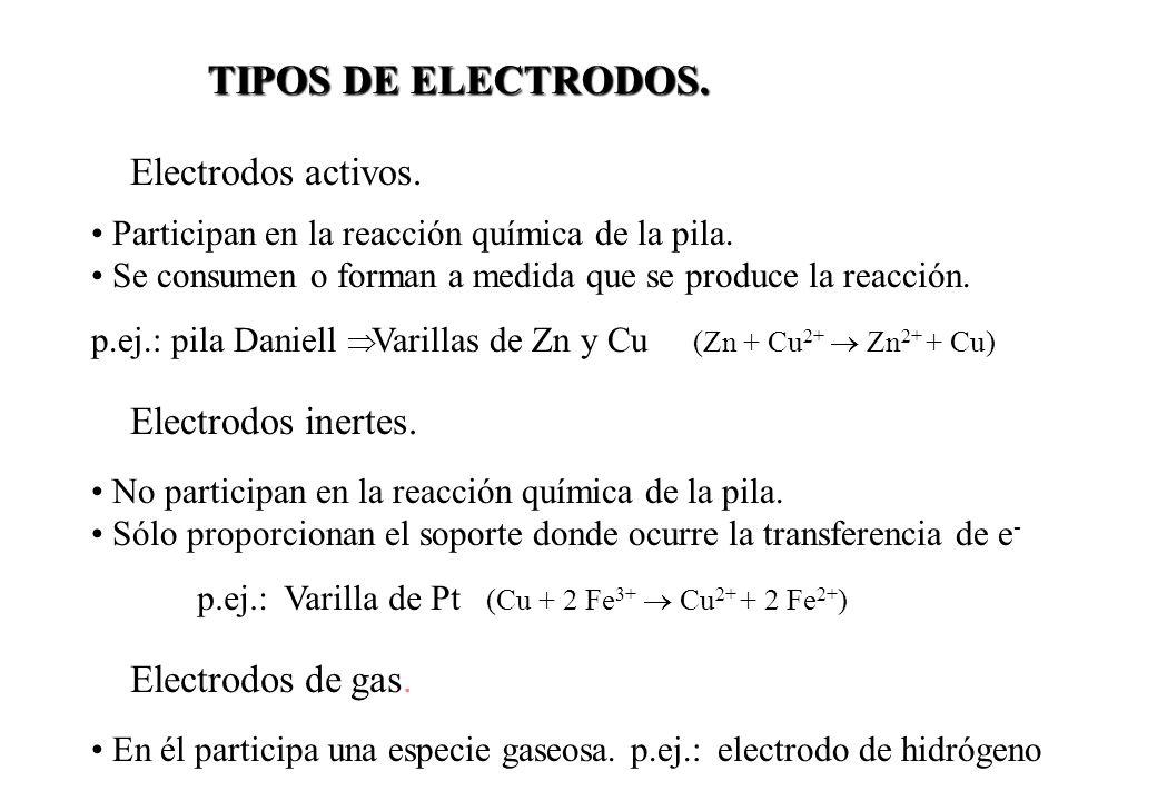 TIPOS DE ELECTRODOS. Electrodos activos. Participan en la reacción química de la pila. Se consumen o forman a medida que se produce la reacción. p.ej.