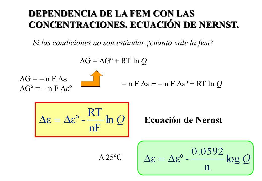 DEPENDENCIA DE LA FEM CON LAS CONCENTRACIONES. ECUACIÓN DE NERNST. Si las condiciones no son estándar ¿cuánto vale la fem? G = Gº + RT ln Q G = n F Gº