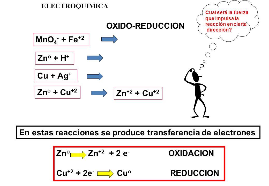 OXIDO-REDUCCION ELECTROQUIMICA MnO 4 - + Fe +2 Zn o + H + Cu + Ag + Zn o + Cu +2 Zn +2 + Cu +2 Cual será la fuerza que impulsa la reacción en cierta d