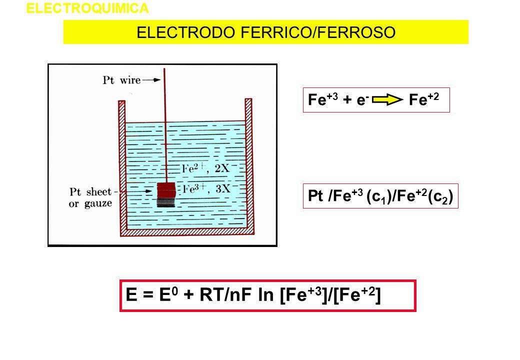 ELECTRODO FERRICO/FERROSO ELECTROQUIMICA Fe +3 + e - Fe +2 Pt /Fe +3 (c 1 )/Fe +2 (c 2 ) E = E 0 + RT/nF ln [Fe +3 ]/[Fe +2 ]