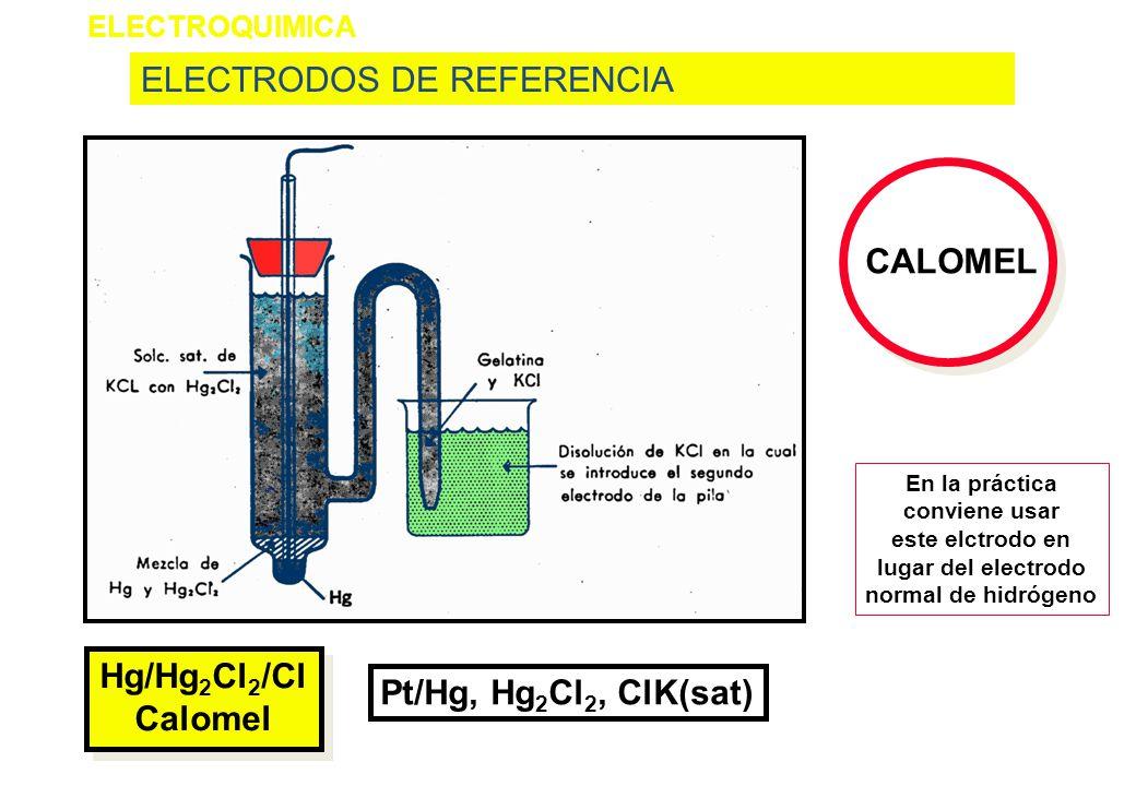 ELECTRODOS DE REFERENCIA ELECTROQUIMICA CALOMEL Pt/Hg, Hg 2 Cl 2, ClK(sat) En la práctica conviene usar este elctrodo en lugar del electrodo normal de