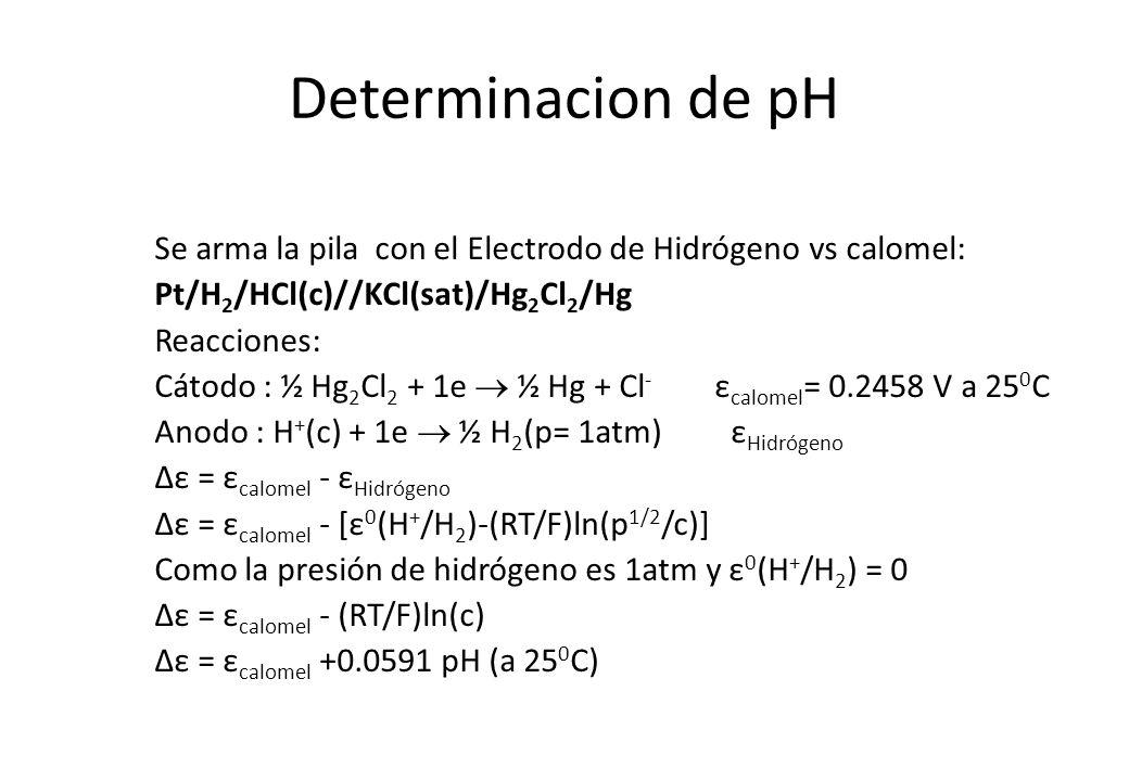 Determinacion de pH Se arma la pila con el Electrodo de Hidrógeno vs calomel: Pt/H 2 /HCl(c)//KCl(sat)/Hg 2 Cl 2 /Hg Reacciones: Cátodo : ½ Hg 2 Cl 2