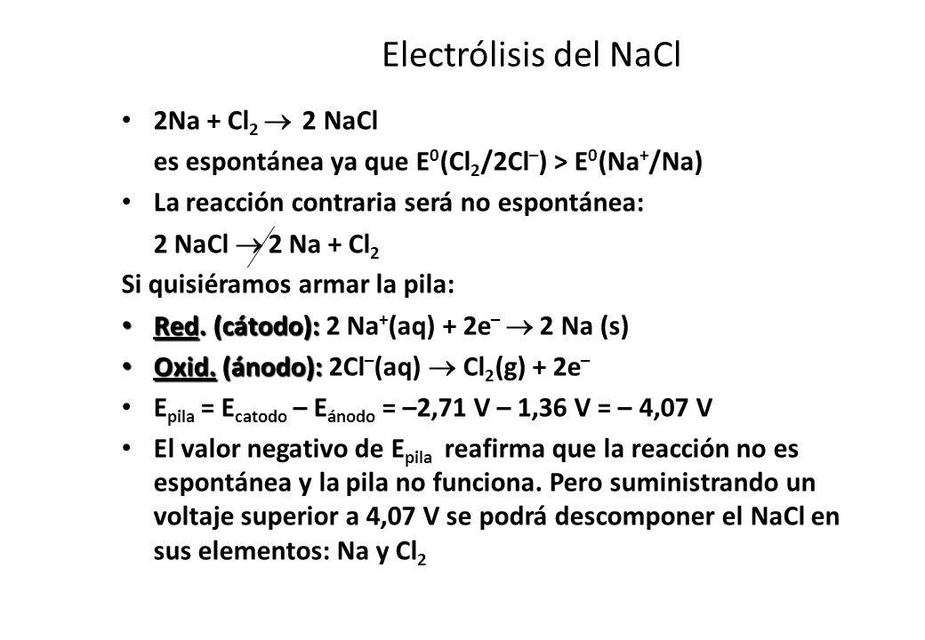 Electrólisis del NaCl 2Na + Cl 2 2 NaCl es espontánea ya que E 0 (Cl 2 /2Cl – ) > E 0 (Na + /Na) La reacción contraria será no espontánea: 2 NaCl 2 Na