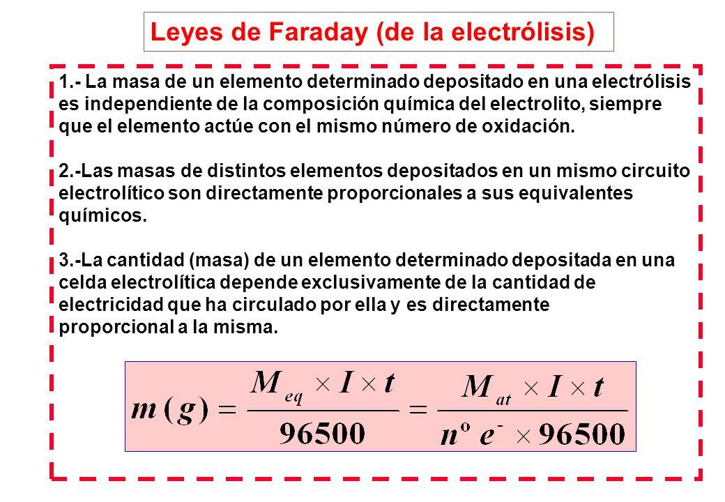 Leyes de Faraday (de la electrólisis) 1.- La masa de un elemento determinado depositado en una electrólisis es independiente de la composición química