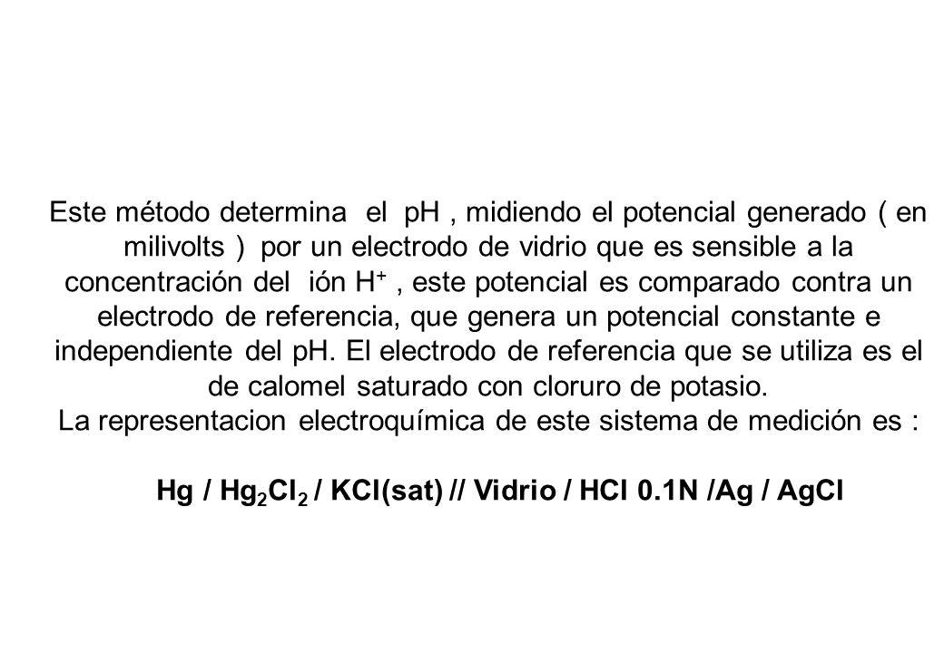 Este método determina el pH, midiendo el potencial generado ( en milivolts ) por un electrodo de vidrio que es sensible a la concentración del ión H +