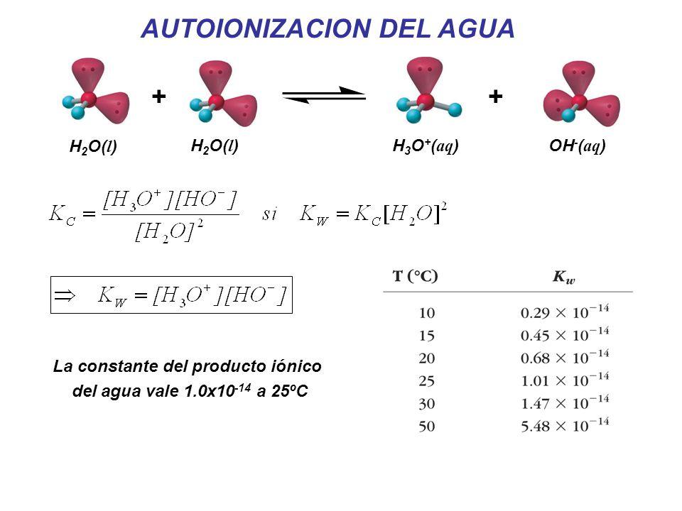 EL H 2 O ES ANFÓTERO Anfótero: Puede actuar como un ácido o base HF(aq) + H 2 O(l) H 3 O + (aq) + F - (aq) NH 3 (aq) + H 2 O(l) NH 4 + (aq) + OH - (aq