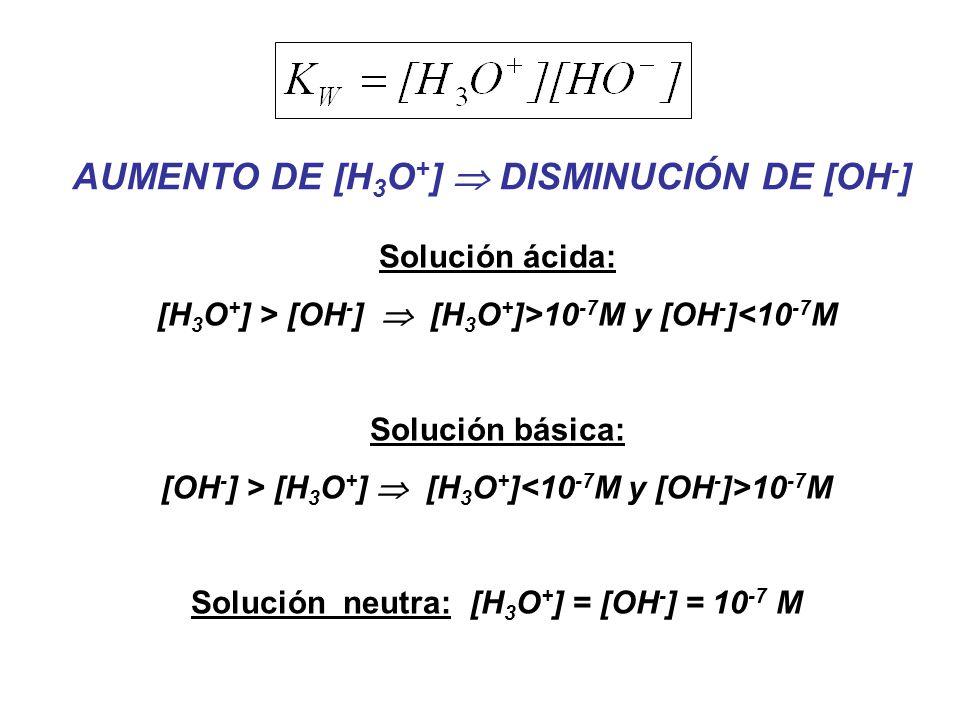 AUTOIONIZACION DEL AGUA H 2 O( l ) H 3 O + ( aq ) OH - ( aq ) + H 2 O( l ) + La constante del producto iónico del agua vale 1.0x10 -14 a 25ºC
