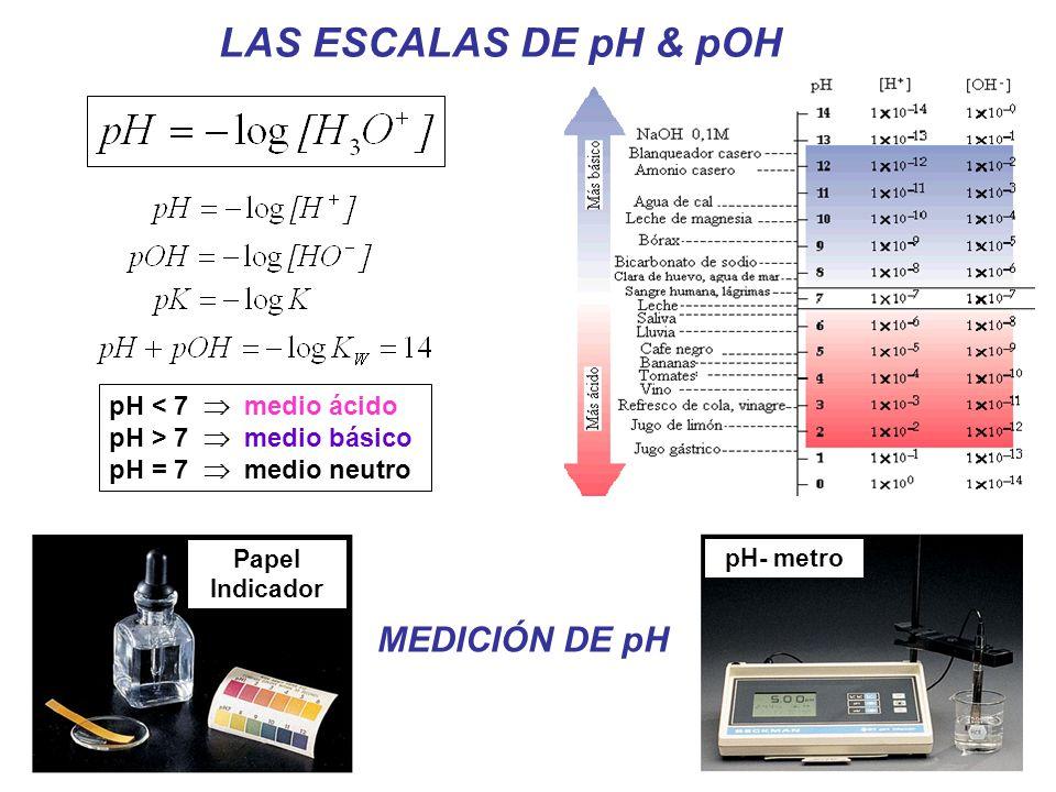 AUMENTO DE [H 3 O + ] DISMINUCIÓN DE [OH - ] Solución ácida: [H 3 O + ] > [OH - ] [H 3 O + ]>10 -7 M y [OH - ]<10 -7 M Solución básica: [OH - ] > [H 3
