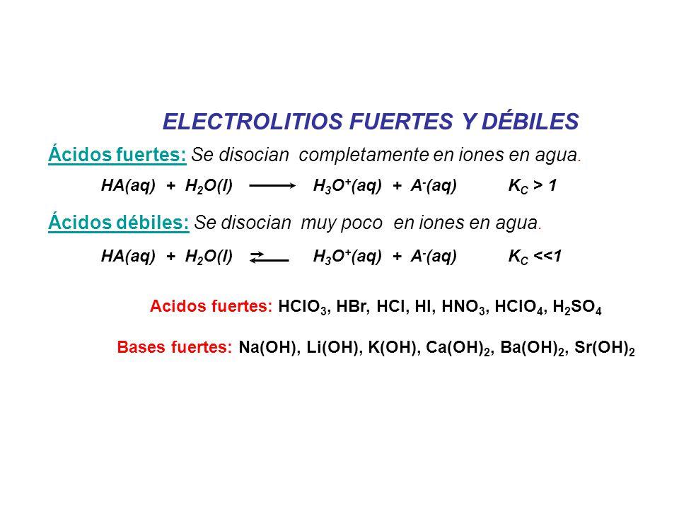 pH < 7 medio ácido pH > 7 medio básico pH = 7 medio neutro LAS ESCALAS DE pH & pOH Papel Indicador pH- metro MEDICIÓN DE pH