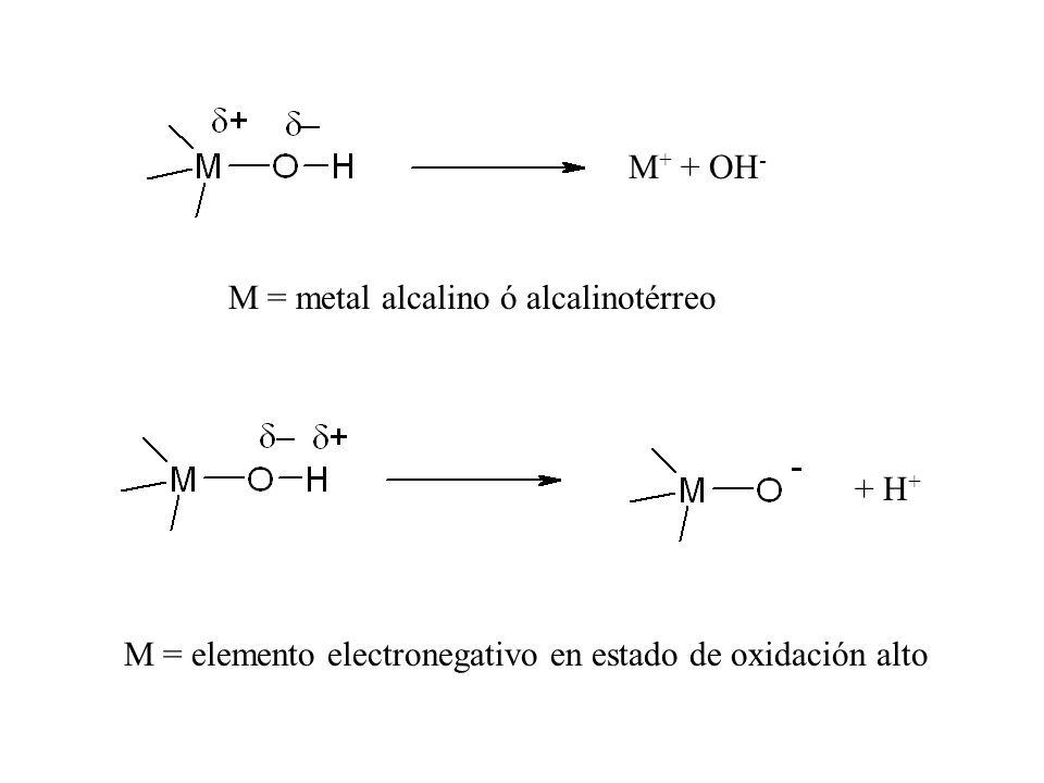 GRADO DE DISOCIACIÓN ( ) HA (aq) + H 2 O (l) H 3 O + (aq) + A - (aq) n T --Inicial n T – xxxEquilibrio ACIDEZ DE LOS COMPUESTOS BINARIOS Se incrementa