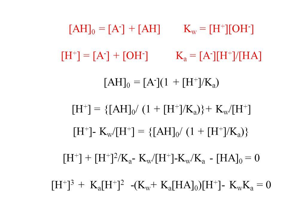 CALCULO DEL pH EN SOLUCIONES DE ACIDOS Y BASES DEBILES AH H + + A - K a = [H + ][A - ] / [AH] [AH] 0 = [A - ] + [AH] Ecuaciónes de conservación : [H +