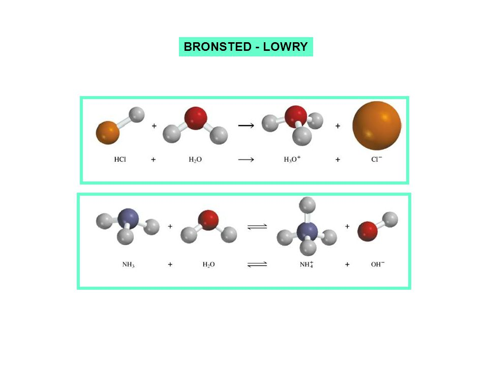 Brønsted-Lowry: Acido es un donador de protones, cualquier especie que cede un ión H +. Base es un aceptor de protones, cualquier especie que acepta u
