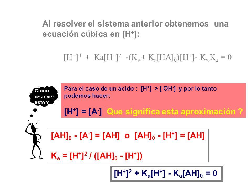 [AH] 0 = [A - ] + [AH]K w = [H + ][OH - ] [H + ] = [A - ] + [OH - ]K a = [A - ][H + ]/[HA] [AH] 0 = [A - ](1 + [H + ]/K a ) [H + ] = {[AH] 0 / (1 + [H
