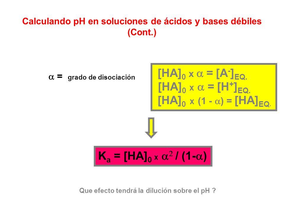 Calculando pH en soluciones de ácidos y bases débiles (Cont.) Solución 0,1 M de ácido acético AcH Ac - + H + K a = [Ac - ][H + ] / [AcH] AcH Ac - H +