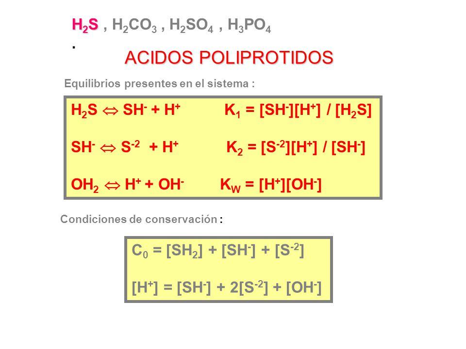 EQUILIBRIO EN ÁCIDOS POLIPRÓTICOS Ejemplos: H 3 PO 4, H 2 CO 3, H 2 SO 3 K a1 > K a2 > K a3 3) HPO 4 2- (aq) + H 2 O (l) H 3 O + (aq) + PO 4 3- (aq) 1