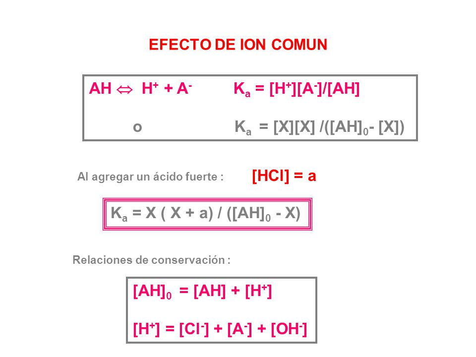 ACIDOS POLIPROTIDOS H 2 S H 2 S, H 2 CO 3, H 2 SO 4, H 3 PO 4. H 2 S SH - + H + K 1 = [SH - ][H + ] / [H 2 S] SH - S -2 + H + K 2 = [S -2 ][H + ] / [S