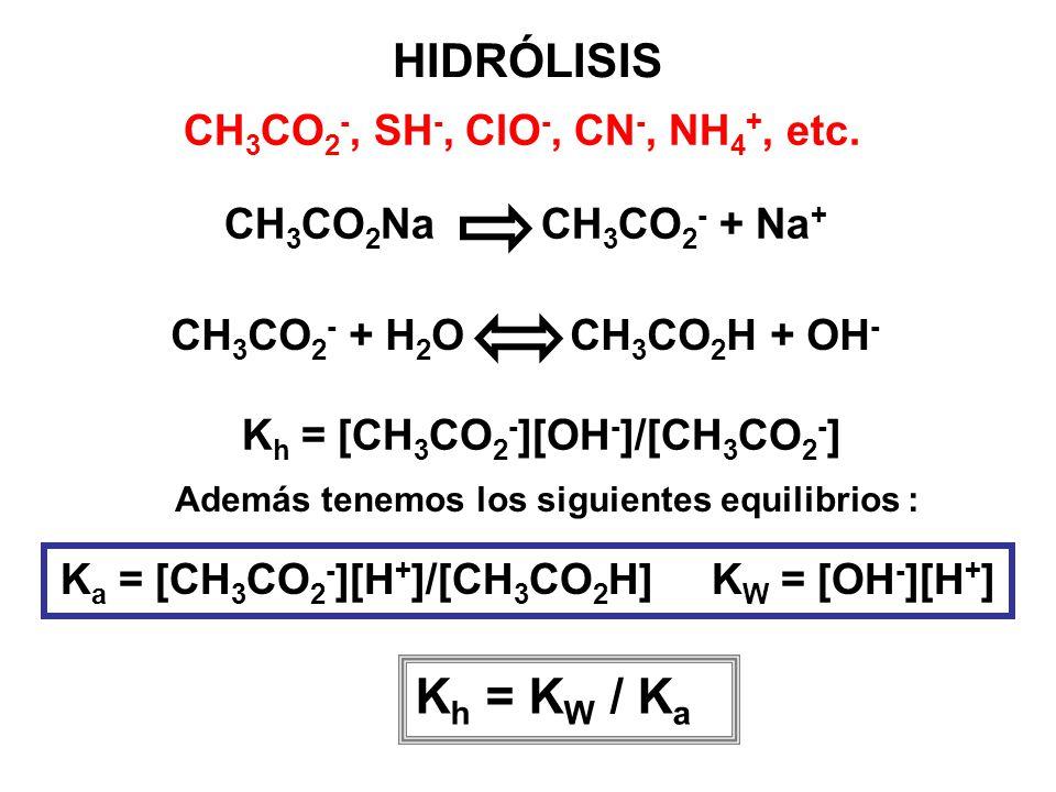 EFECTO DE ION COMUN AH H + + A - K a = [H + ][A - ]/[AH] o K a = [X][X] /([AH] 0 - [X]) Al agregar un ácido fuerte : [HCl] = a K a = X ( X + a) / ([AH