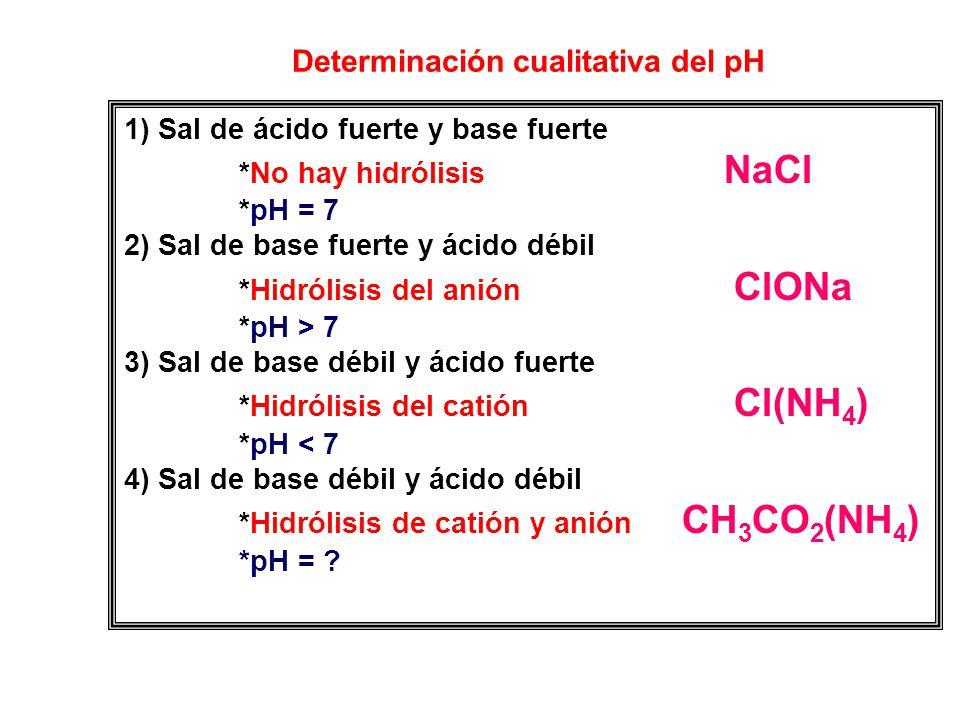 Ejemplos de hidrólisis NH 4 Cl NH 4 Cl NH 4 + + Cl - NH 4 + + H 2 O NH 3 + H 3 O + solución ácida NaCN NaCN CN - + Na + CN - + H 2 O HCN + OH - soluci