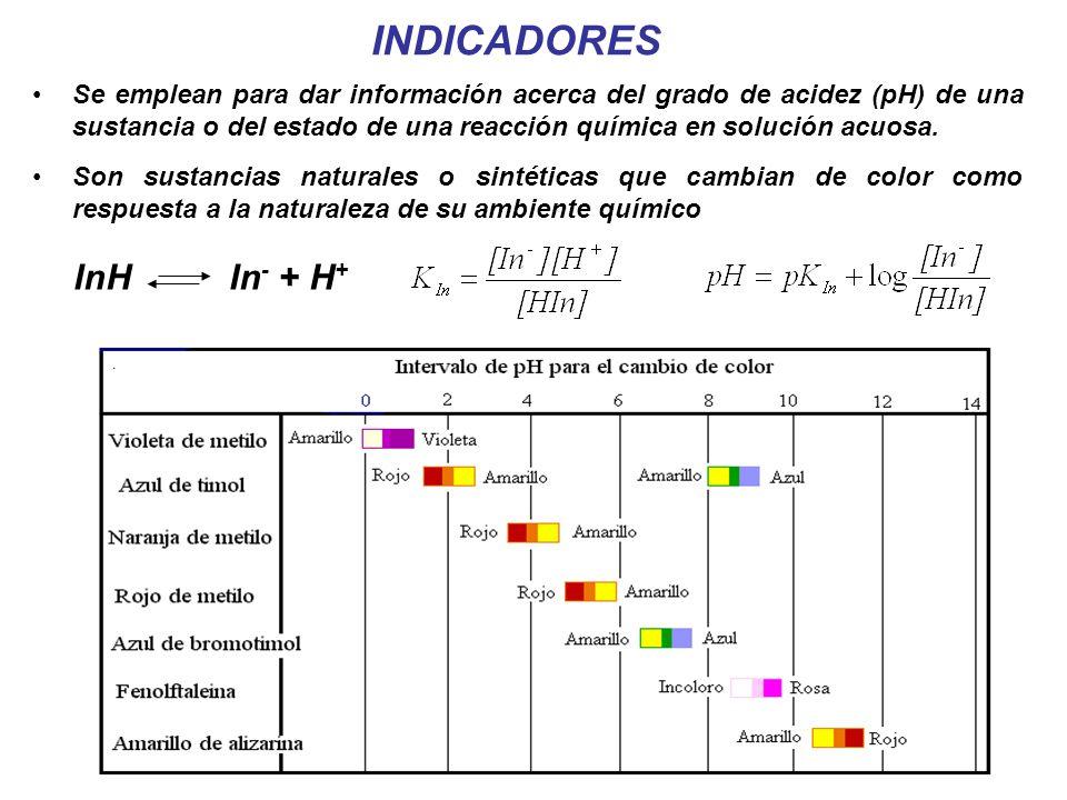 Determinación cualitativa del pH 1) Sal de ácido fuerte y base fuerte *No hay hidrólisis NaCl *pH = 7 2) Sal de base fuerte y ácido débil *Hidrólisis