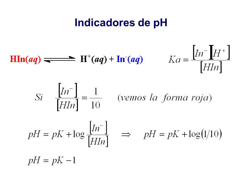 INDICADORES Se emplean para dar información acerca del grado de acidez (pH) de una sustancia o del estado de una reacción química en solución acuosa.