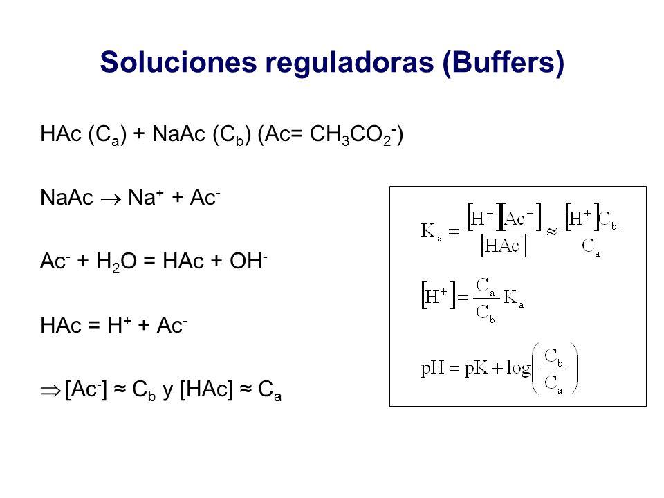 Soluciones reguladoras (Buffers) Sal de anión de ácido débil + Acido débil Sal de catión de base débil + Base débil En concentraciones iguales (ó simi