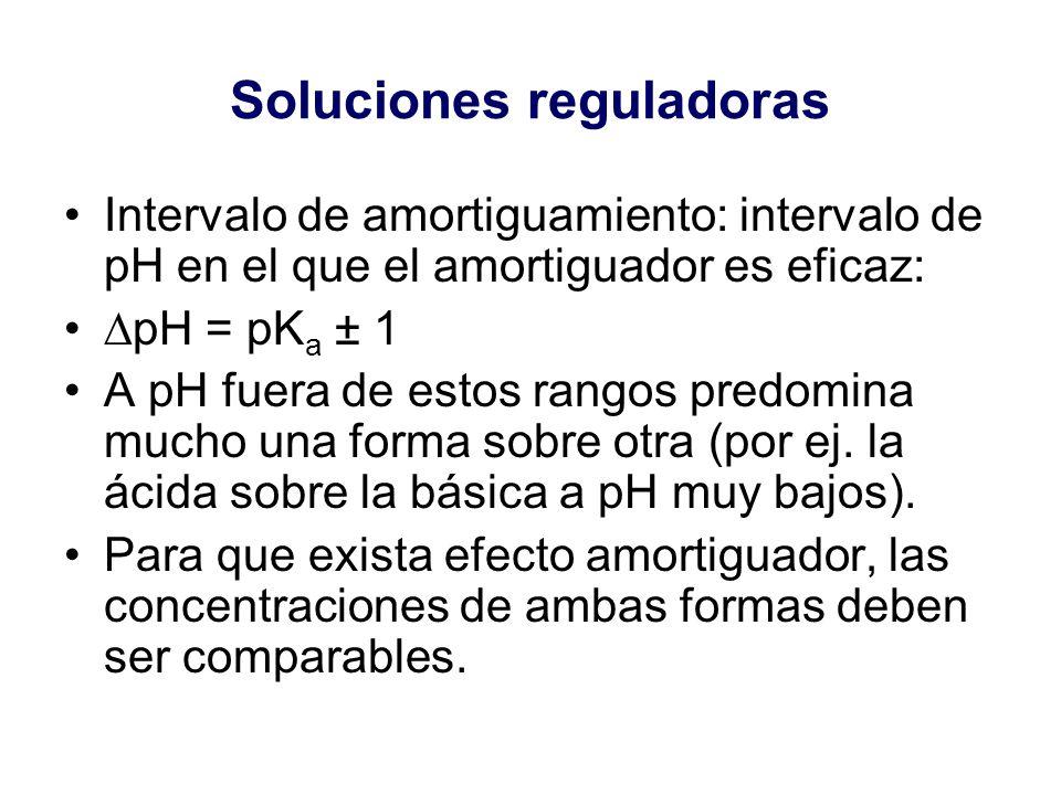 SOLUCIONES REGULADORAS (BUFFERS) CH 3 CO 2 Na + CH 3 CO 2 H (sal) (ácido) pH = pK a + log [Ac - ]/[AcH] = pK a + log [sal]/[ácido] [sal] = 1 M [ácido]