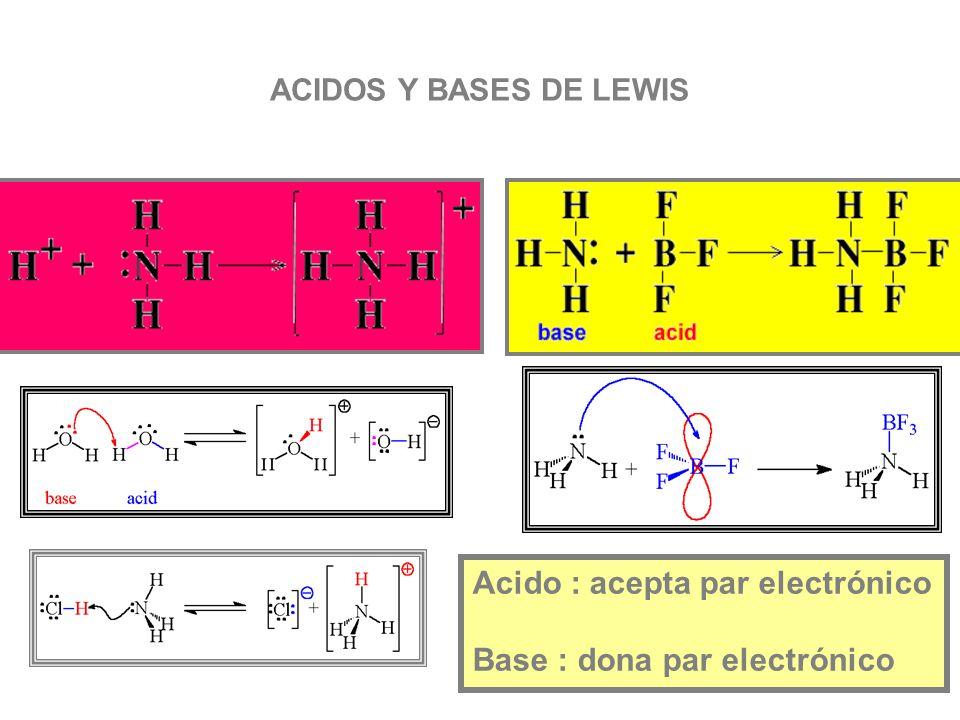 Lewis definió un ácido como una substancia que puede aceptar un par de electrones (frecuentemente tiene solo 6 electrones en lugar de 8 en su capa de