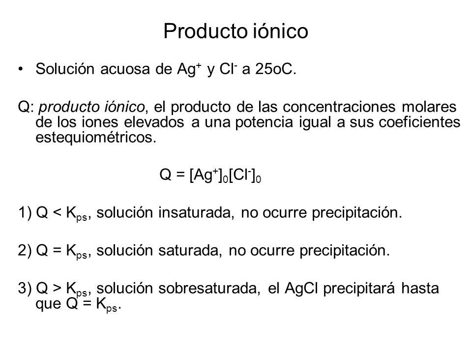 Ejemplos AgCl AgCl(s) = Ag + (ac) + Cl - (ac) K ps = [Ag + ][Cl - ] = 1.6x10 -10 s? Mg(OH) 2 Mg(OH) 2 (s) = Mg +2 (ac) + 2OH - (ac) K ps = [Mg 2+ ][OH