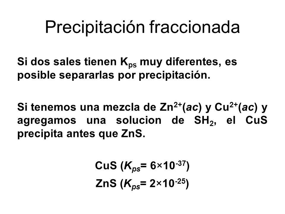 Producto iónico Solución acuosa de Ag + y Cl - a 25oC. Q: producto iónico, el producto de las concentraciones molares de los iones elevados a una pote