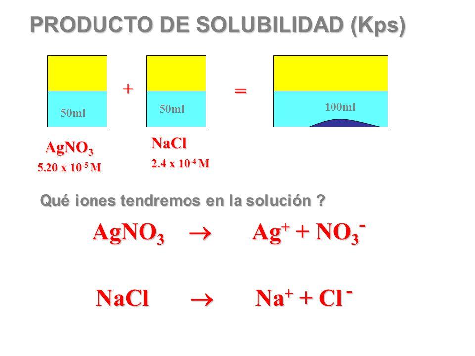 Precipitación fraccionada Si dos sales tienen K ps muy diferentes, es posible separarlas por precipitación. Si tenemos una mezcla de Zn 2+ (ac) y Cu 2