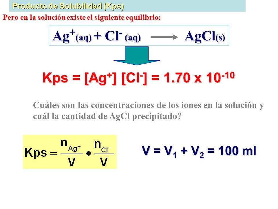 PRODUCTO DE SOLUBILIDAD (Kps) + 50ml = 100ml AgNO 3 5.20 x 10 -5 M NaCl 2.4 x 10 -4 M Qué iones tendremos en la solución ? AgNO 3 Ag + + NO 3 - NaCl N