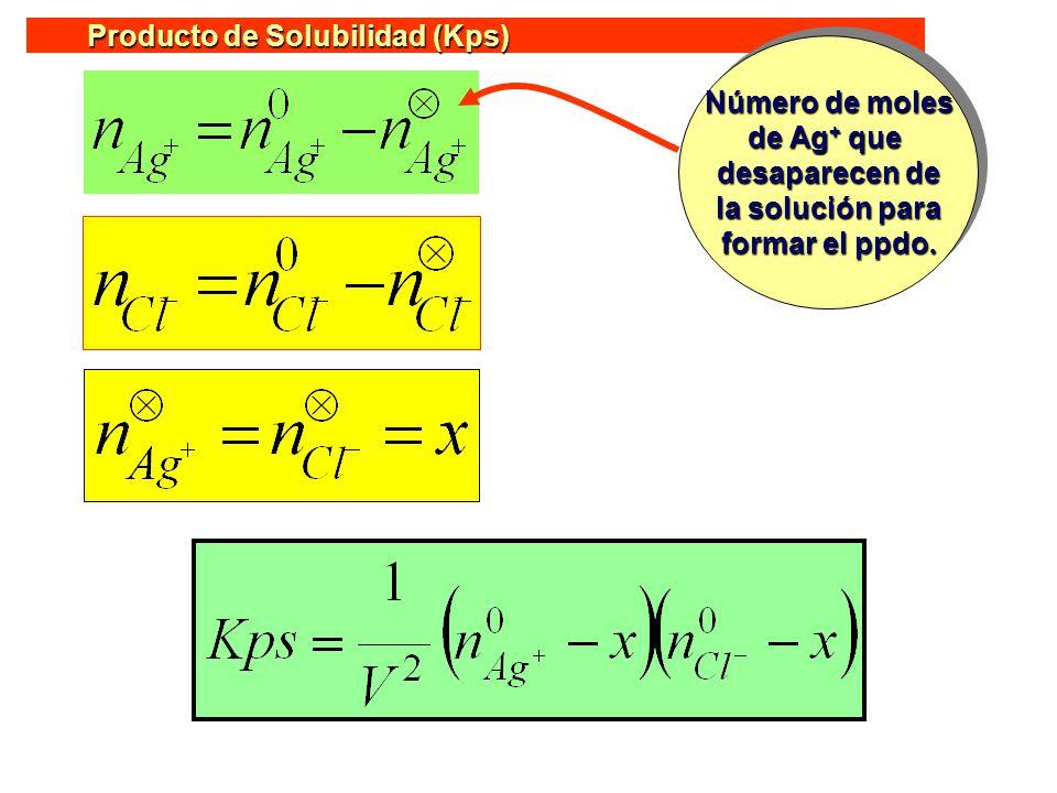 Producto de Solubilidad (Kps) Pero en la solución existe el siguiente equilibrio: Ag + (aq) + Cl - (aq) AgCl (s) Kps = [Ag + ] [Cl - ] = 1.70 x 10 -10