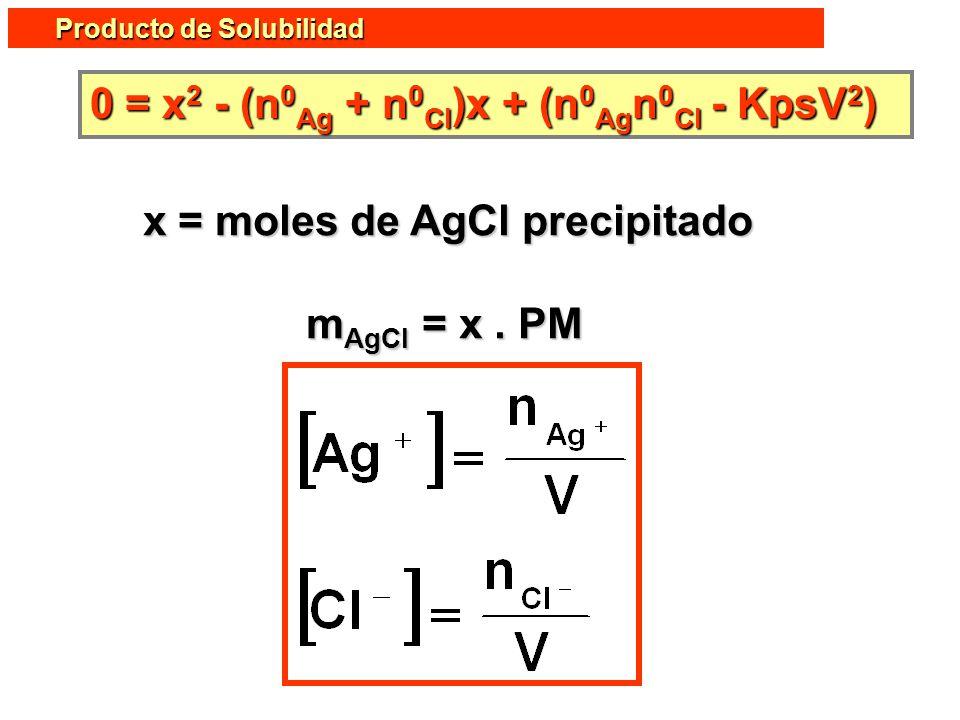 Producto de Solubilidad (Kps) Producto de Solubilidad (Kps) Número de moles de Ag + que desaparecen de la solución para formar el ppdo. Número de mole